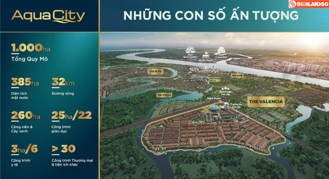 Ưu Thế Dự Án Aqua City Đồng Nai