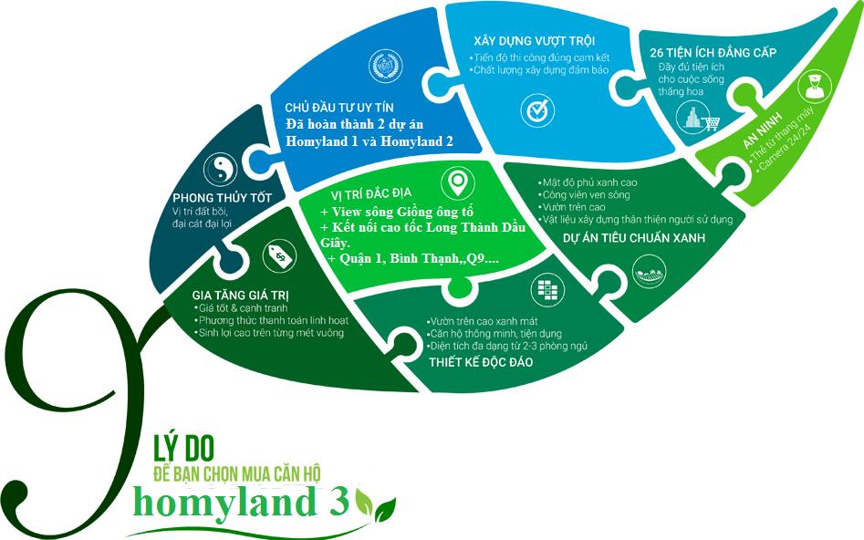 9 lý do bạn nên chọn Homyland Riverside