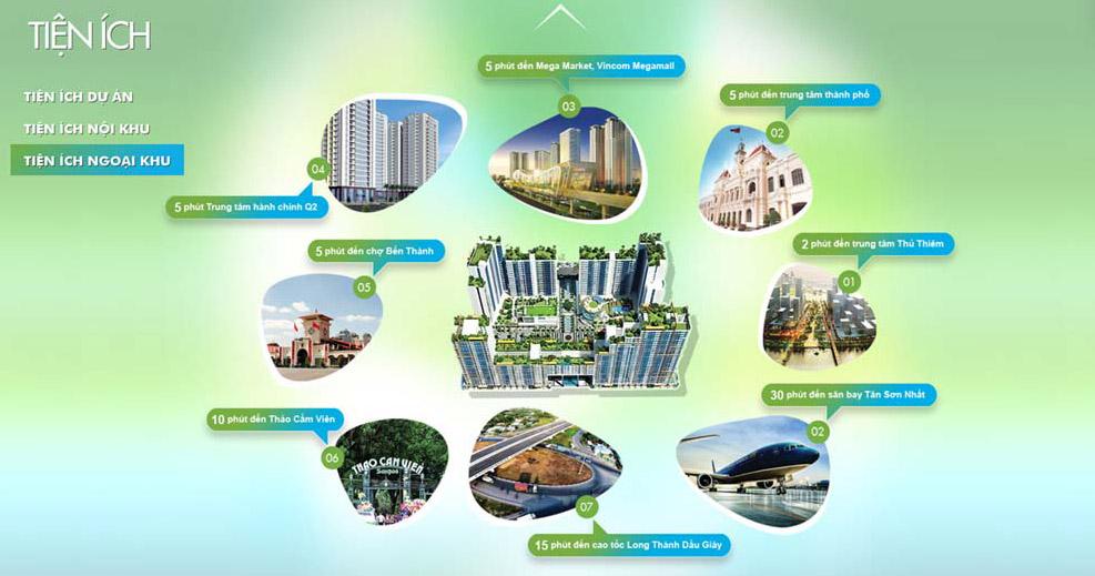 New City Quận 2 nằm trên trục đường huyết mạch Tại Đông Sài Gòn
