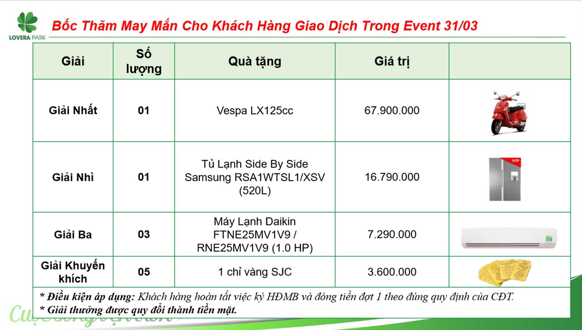 chính sách may mắn cho khách hàng mua trong ngày event Lovera Park