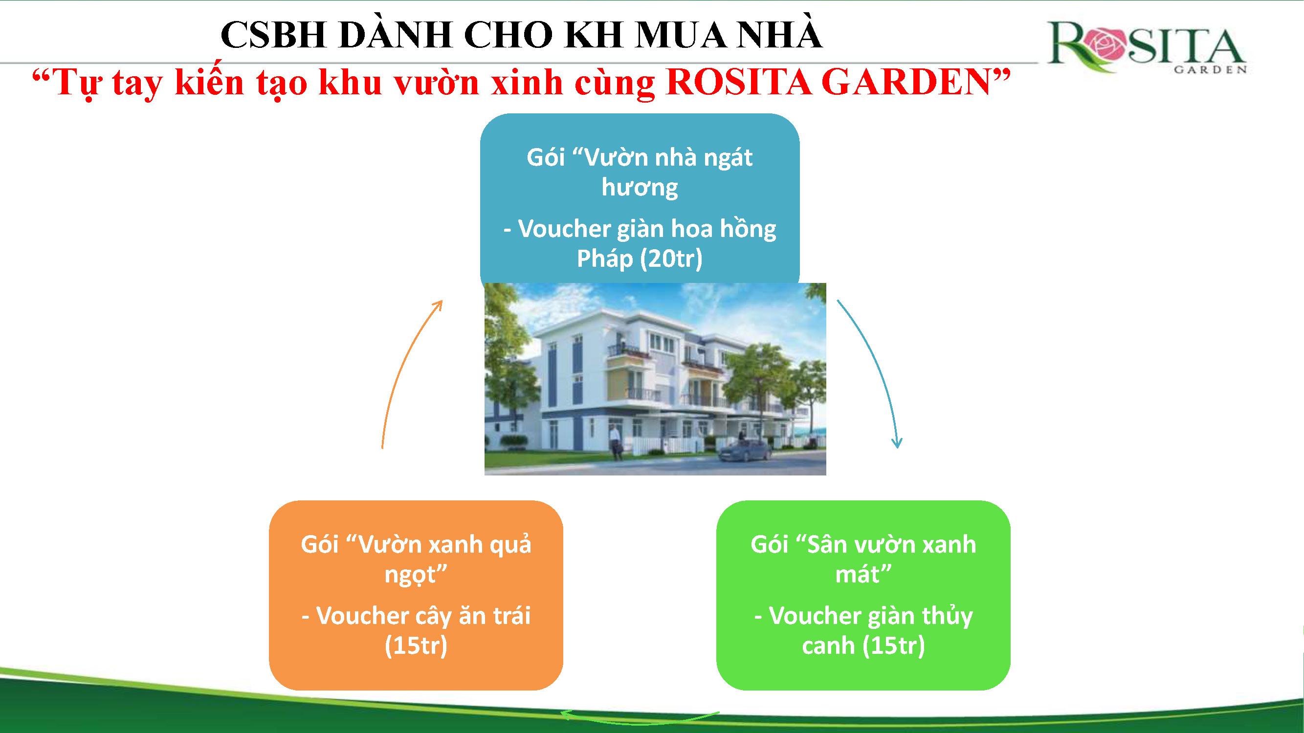 chính sách bán hàng dự án rosita garden
