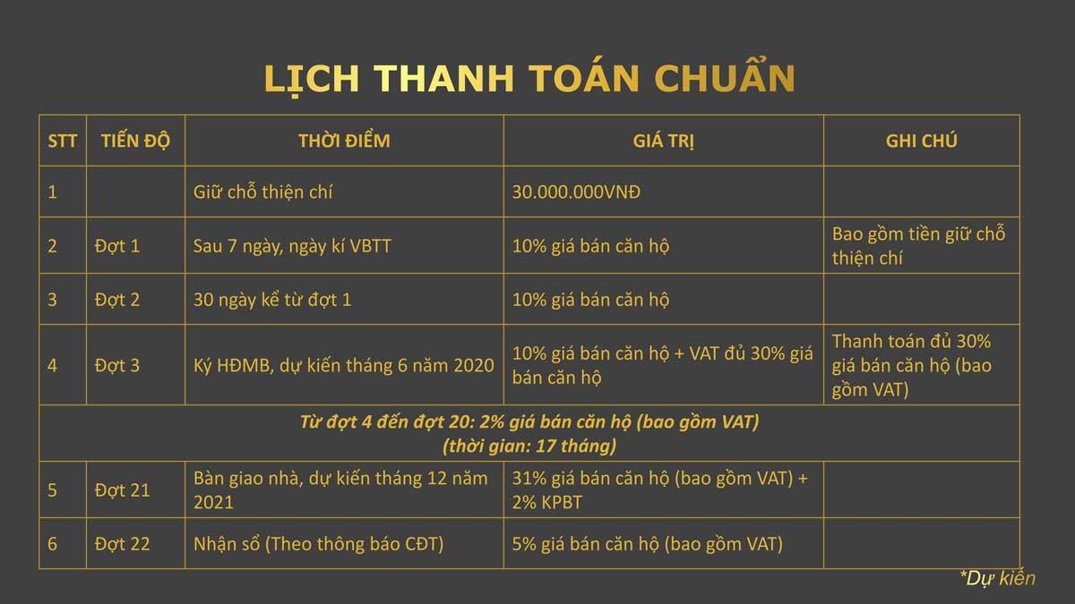 phuong thuc thanh toan la partenza